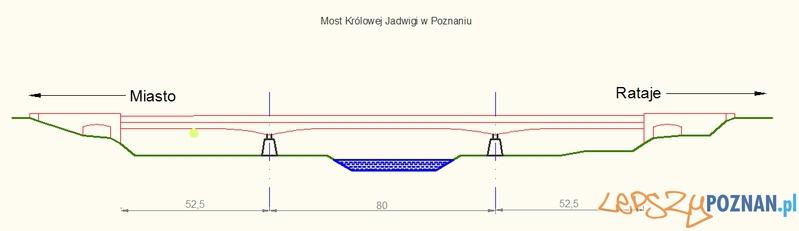 Most_Królowej_Jadwigi - rzut techniczny  Foto: wikipedia.pl